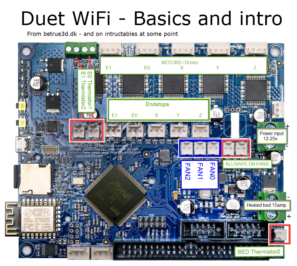 Duet Wifi  U2013 Intro  U0026 Explained  U2013 Betrue3d